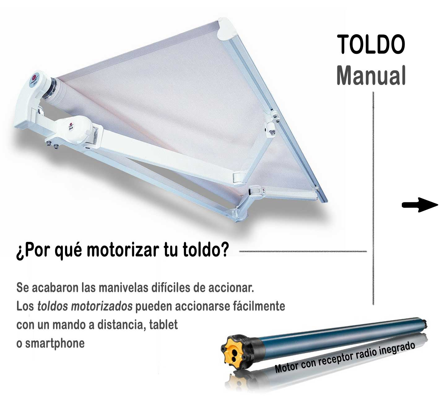 automatismos para toldos motoriza tu toldo manual jasoma